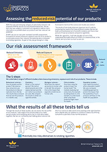 Assessing the reduced-risk potential of our products factsheet